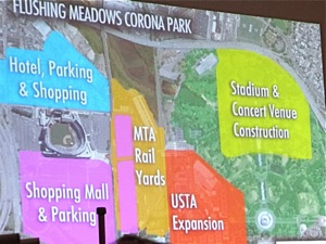 development proposals for flushing meadow corona park