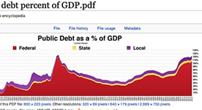 u.s. government debt chart wikimedia wikipedia